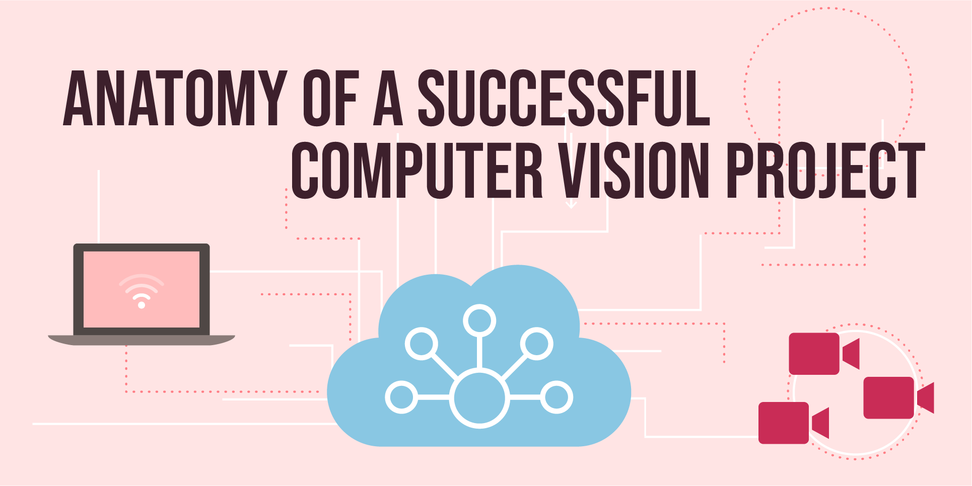 Anatomy of a Successful Computer Vision project