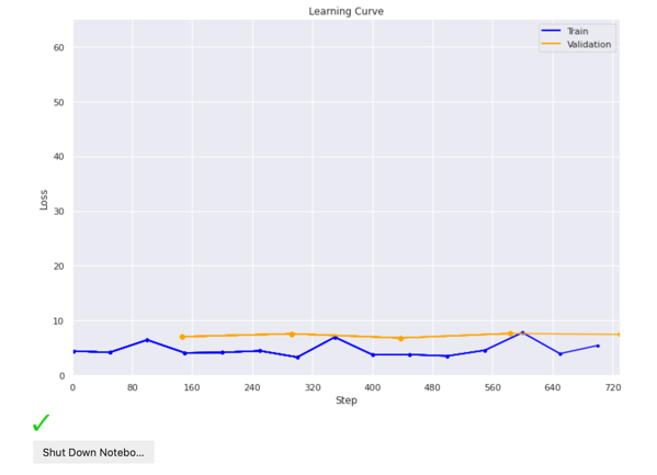 Screenshot of the learning curve of AlwaysAI Model Training