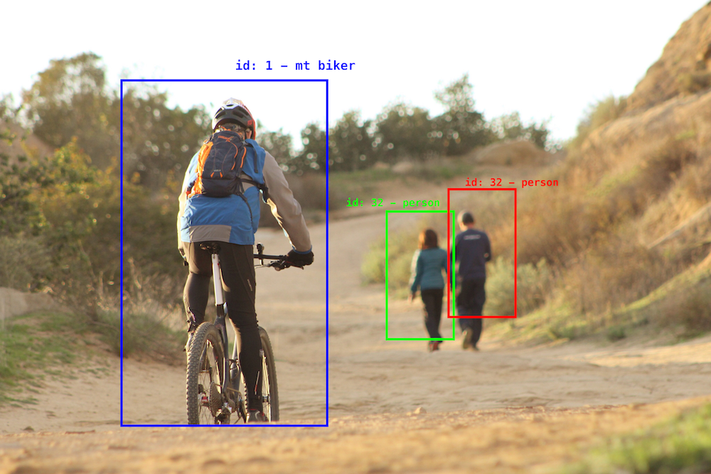 Trail monitor app of using computer vision