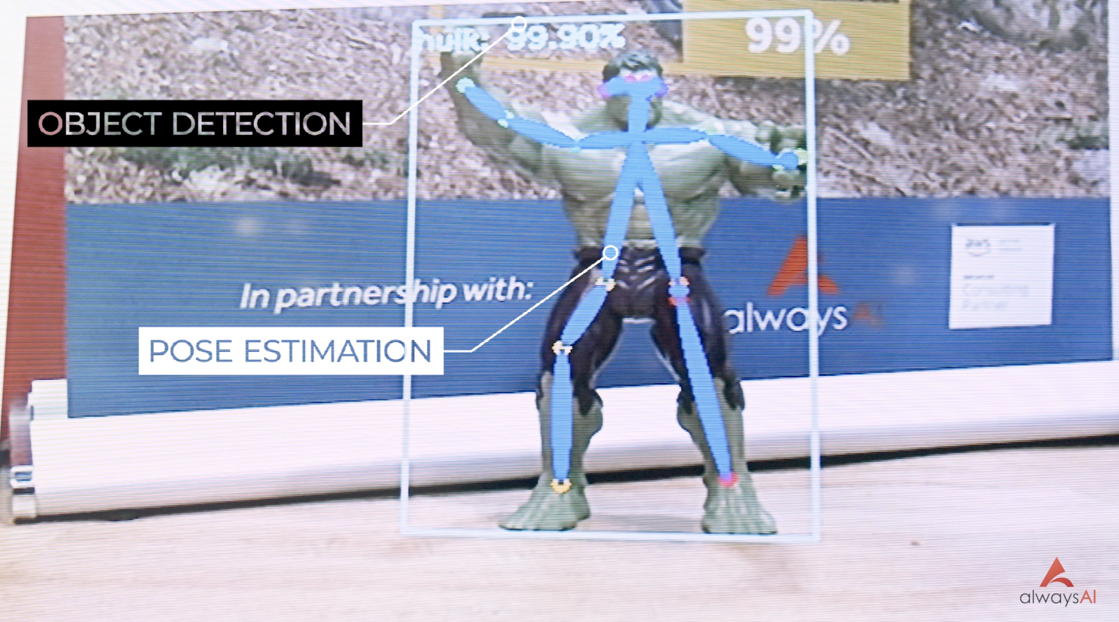 Pose estimation showing the Hulk is standing up