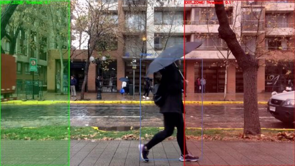 alwaysAI's Computer Vision platform example